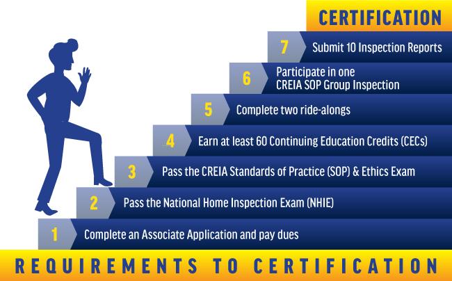 CREIA Membership